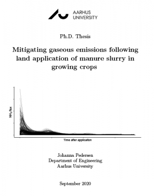 Forsidebillede til Mitigating gaseous emissions following land application of manure slurry in growing crops