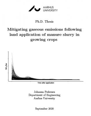 Forsidebillede til Mitigating gaseous emissions following land application of manure slurry in growing crops